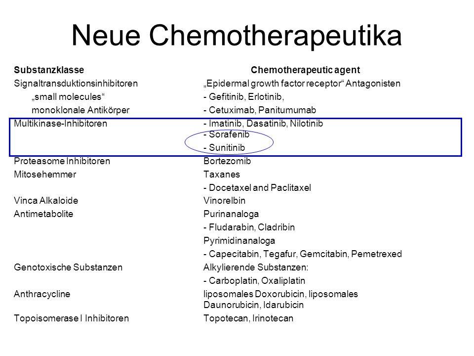 "Neue Chemotherapeutika Substanzklasse Chemotherapeutic agent Signaltransduktionsinhibitoren ""Epidermal growth factor receptor Antagonisten ""small molecules - Gefitinib, Erlotinib, monoklonale Antikörper- Cetuximab, Panitumumab Multikinase-Inhibitoren - Imatinib, Dasatinib, Nilotinib - Sorafenib - Sunitinib Proteasome Inhibitoren Bortezomib Mitosehemmer Taxanes - Docetaxel and Paclitaxel Vinca AlkaloideVinorelbin Antimetabolite Purinanaloga - Fludarabin, Cladribin Pyrimidinanaloga - Capecitabin, Tegafur, Gemcitabin, Pemetrexed Genotoxische Substanzen Alkylierende Substanzen: - Carboplatin, Oxaliplatin Anthracyclineliposomales Doxorubicin, liposomales Daunorubicin, Idarubicin Topoisomerase I InhibitorenTopotecan, Irinotecan"