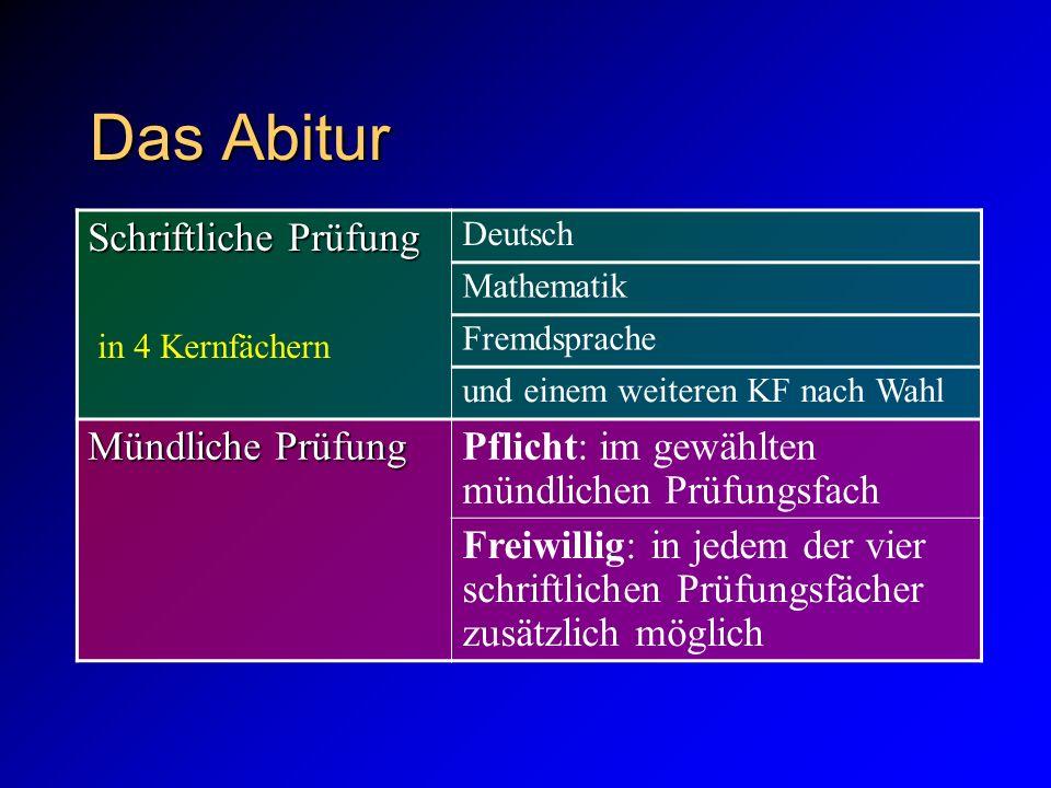 Das Abitur Schriftliche Prüfung in 4 Kernfächern Deutsch Mathematik Fremdsprache und einem weiteren KF nach Wahl Mündliche Prüfung Pflicht: im gewählten mündlichen Prüfungsfach Freiwillig: in jedem der vier schriftlichen Prüfungsfächer zusätzlich möglich