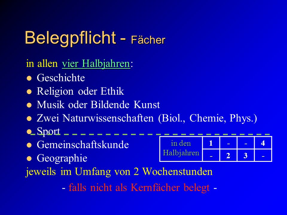 Zahl der Klassenarbeiten 4-stündige Fächerje 2 in 12.2: je 1 2-stündige Fächerje 1 Sonderregelung für Sport