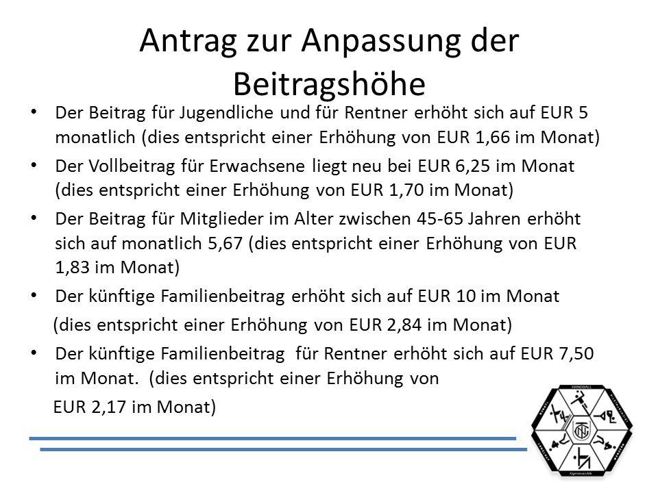 Antrag zur Anpassung der Beitragshöhe Der Beitrag für Jugendliche und für Rentner erhöht sich auf EUR 5 monatlich (dies entspricht einer Erhöhung von EUR 1,66 im Monat) Der Vollbeitrag für Erwachsene liegt neu bei EUR 6,25 im Monat (dies entspricht einer Erhöhung von EUR 1,70 im Monat) Der Beitrag für Mitglieder im Alter zwischen 45-65 Jahren erhöht sich auf monatlich 5,67 (dies entspricht einer Erhöhung von EUR 1,83 im Monat) Der künftige Familienbeitrag erhöht sich auf EUR 10 im Monat (dies entspricht einer Erhöhung von EUR 2,84 im Monat) Der künftige Familienbeitrag für Rentner erhöht sich auf EUR 7,50 im Monat.