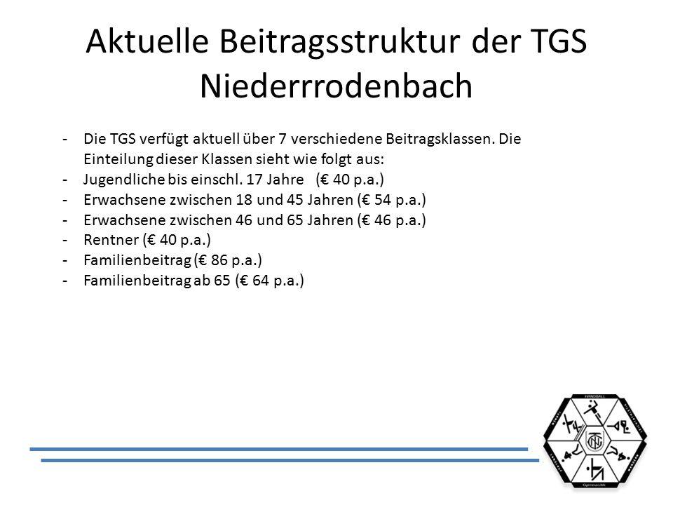 Aktuelle Beitragsstruktur der TGS Niederrrodenbach -Die TGS verfügt aktuell über 7 verschiedene Beitragsklassen.