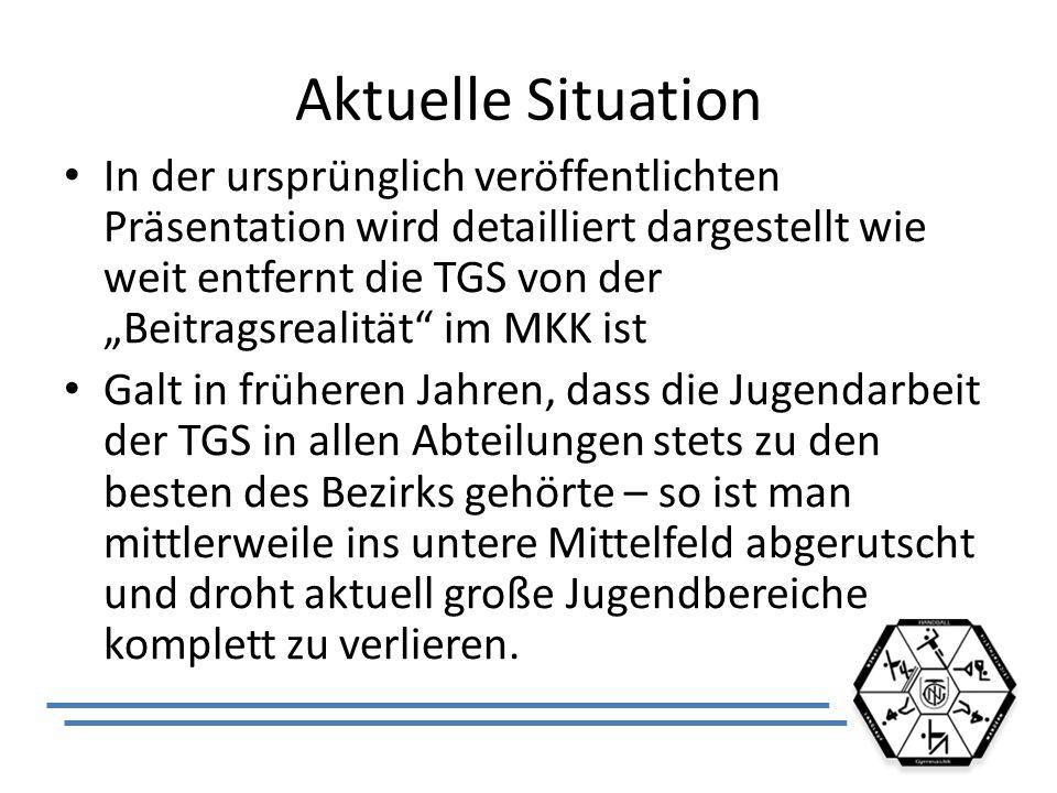 """Aktuelle Situation In der ursprünglich veröffentlichten Präsentation wird detailliert dargestellt wie weit entfernt die TGS von der """"Beitragsrealität"""""""