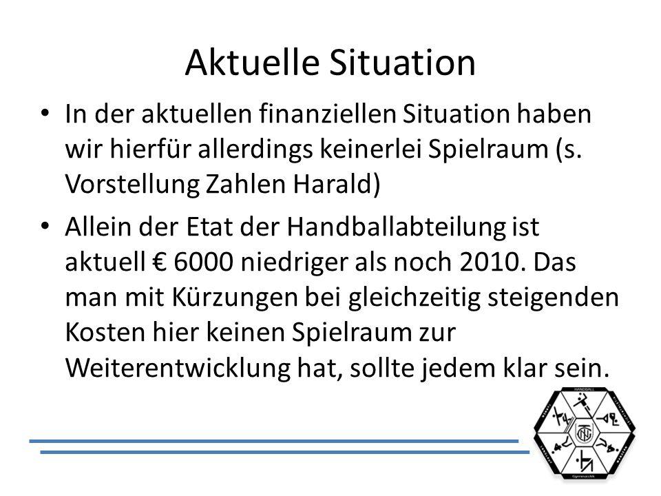 Aktuelle Situation In der aktuellen finanziellen Situation haben wir hierfür allerdings keinerlei Spielraum (s. Vorstellung Zahlen Harald) Allein der