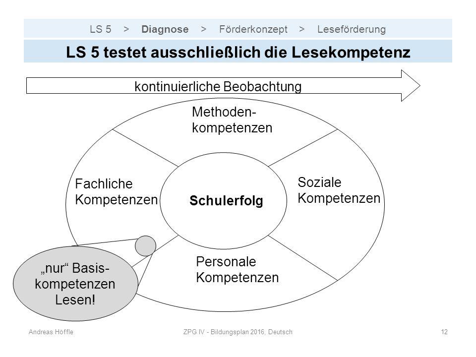 LS 5 > Diagnose > Förderkonzept > Leseförderung Andreas HöffleZPG IV - Bildungsplan 2016, Deutsch12 LS 5 testet ausschließlich die Lesekompetenz Perso