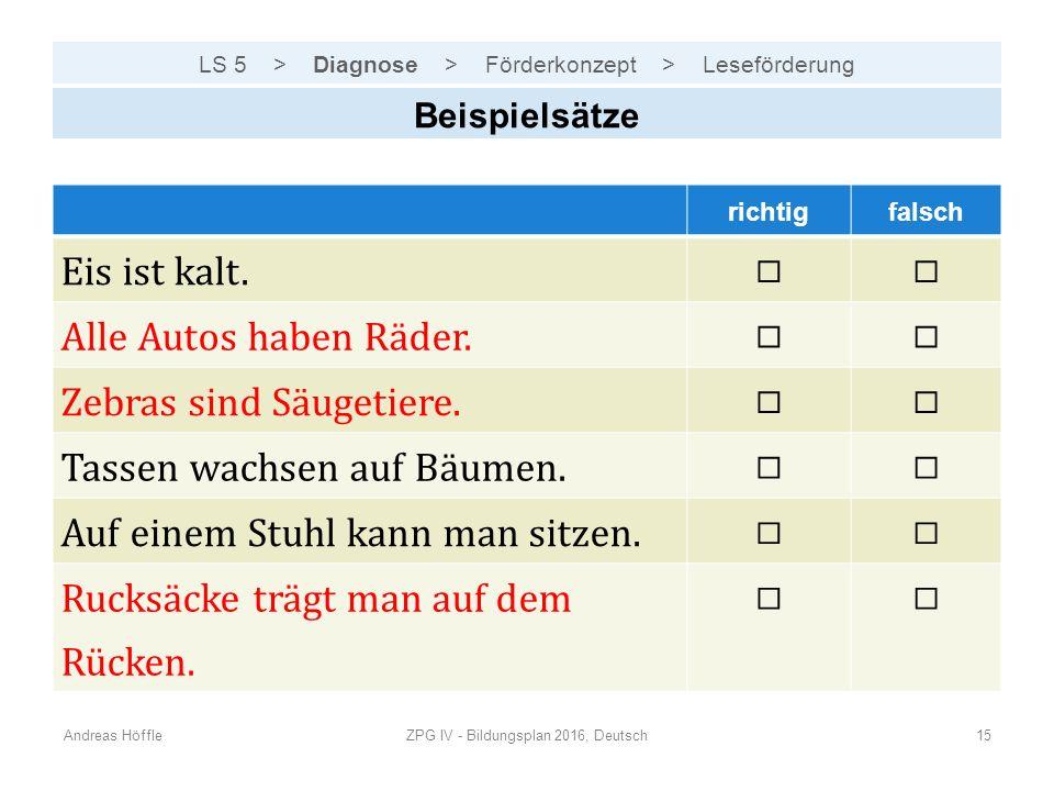 LS 5 > Diagnose > Förderkonzept > Leseförderung Andreas HöffleZPG IV - Bildungsplan 2016, Deutsch15 Beispielsätze richtigfalsch Eis ist kalt. ☐☐ Alle