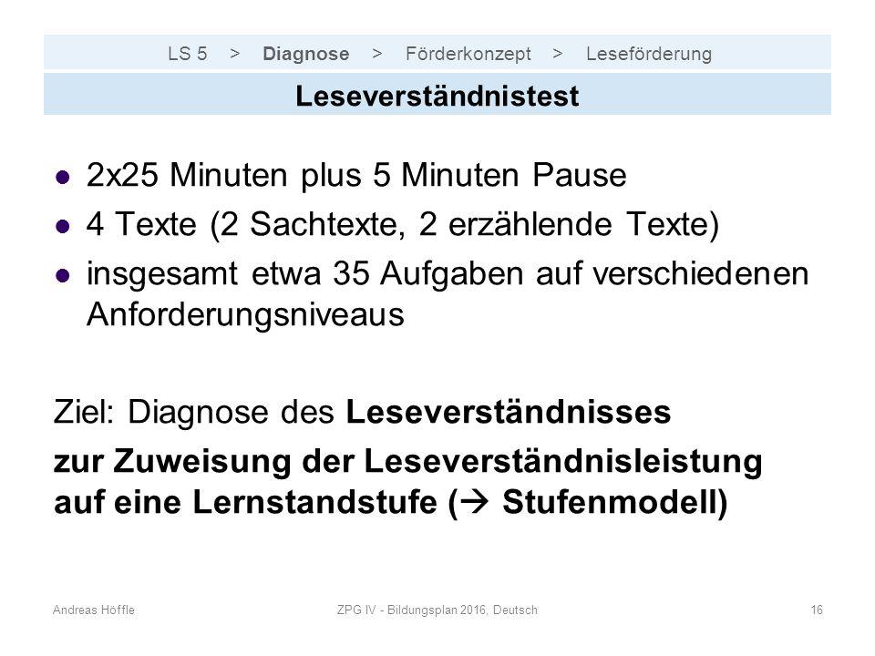 LS 5 > Diagnose > Förderkonzept > Leseförderung Andreas HöffleZPG IV - Bildungsplan 2016, Deutsch16 Leseverständnistest 2x25 Minuten plus 5 Minuten Pa