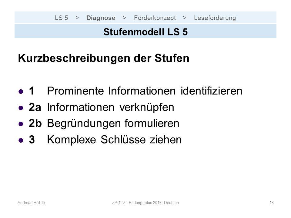 LS 5 > Diagnose > Förderkonzept > Leseförderung Andreas HöffleZPG IV - Bildungsplan 2016, Deutsch18 Stufenmodell LS 5 Kurzbeschreibungen der Stufen 1