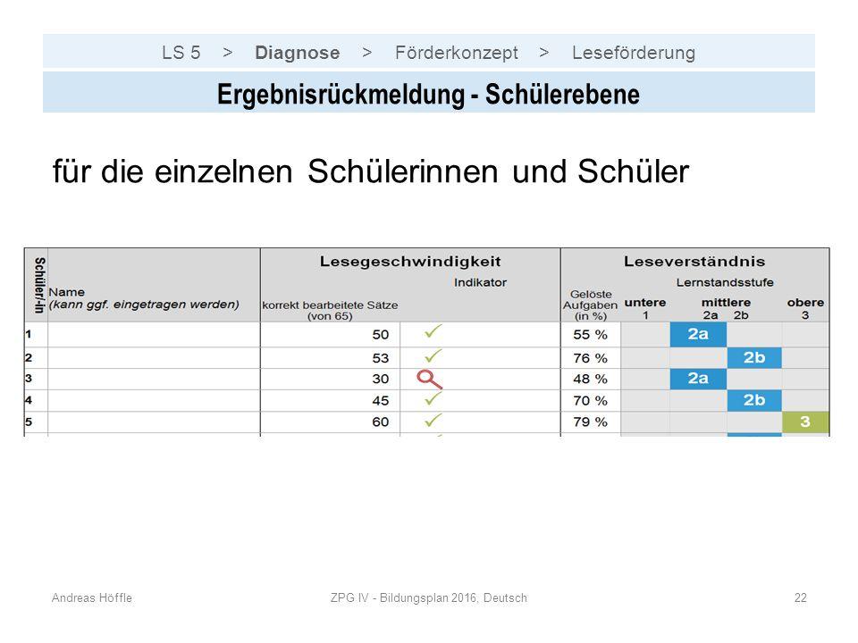 LS 5 > Diagnose > Förderkonzept > Leseförderung Andreas HöffleZPG IV - Bildungsplan 2016, Deutsch22 Ergebnisrückmeldung - Schülerebene für die einzeln