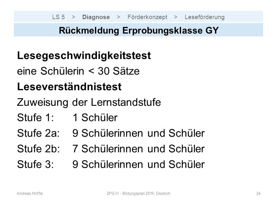 LS 5 > Diagnose > Förderkonzept > Leseförderung Andreas HöffleZPG IV - Bildungsplan 2016, Deutsch24 Rückmeldung Erprobungsklasse GY Lesegeschwindigkei