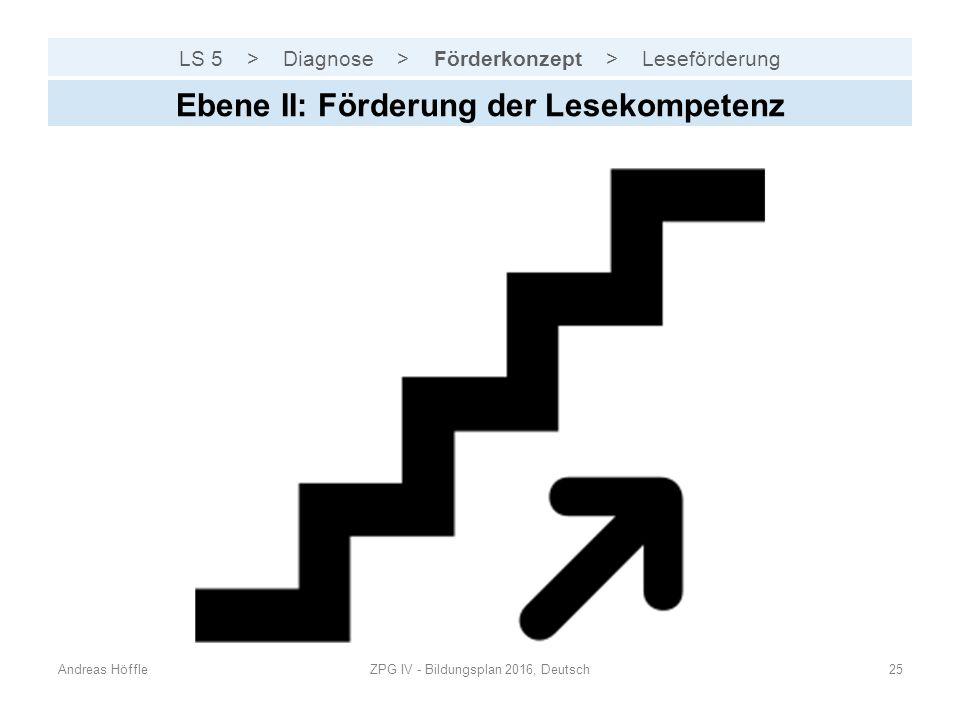 LS 5 > Diagnose > Förderkonzept > Leseförderung Andreas HöffleZPG IV - Bildungsplan 2016, Deutsch25 Ebene II: Förderung der Lesekompetenz