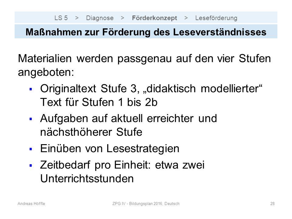 LS 5 > Diagnose > Förderkonzept > Leseförderung Andreas HöffleZPG IV - Bildungsplan 2016, Deutsch28 Maßnahmen zur Förderung des Leseverständnisses Mat