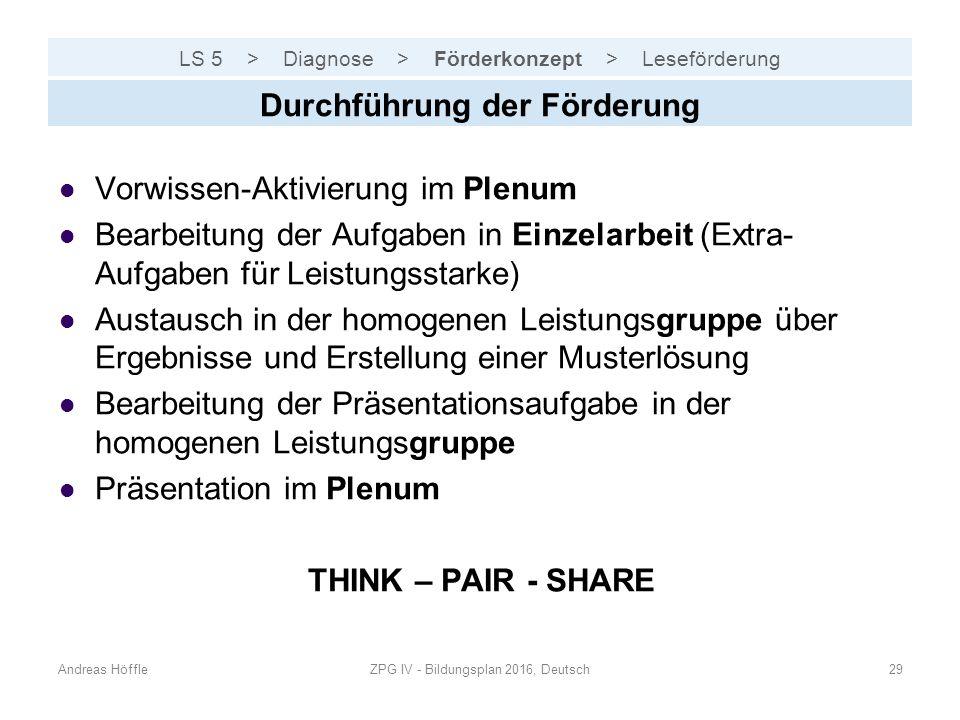 LS 5 > Diagnose > Förderkonzept > Leseförderung Andreas HöffleZPG IV - Bildungsplan 2016, Deutsch29 Durchführung der Förderung Vorwissen-Aktivierung i