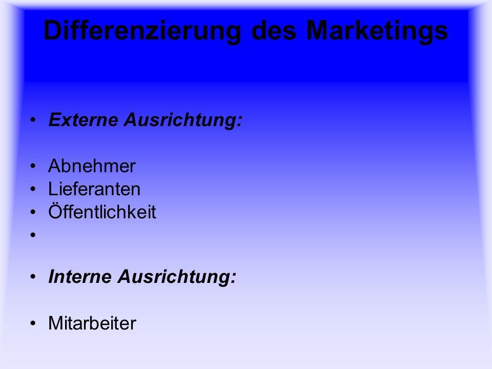 Differenzierung des Marketings Externe Ausrichtung: Abnehmer Lieferanten Öffentlichkeit Interne Ausrichtung: Mitarbeiter