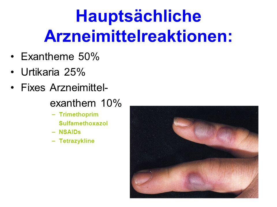 Hauptsächliche Arzneimittelreaktionen: Exantheme 50% Urtikaria 25% Fixes Arzneimittel- exanthem 10% –Trimethoprim Sulfamethoxazol –NSAIDs –Tetrazyklin