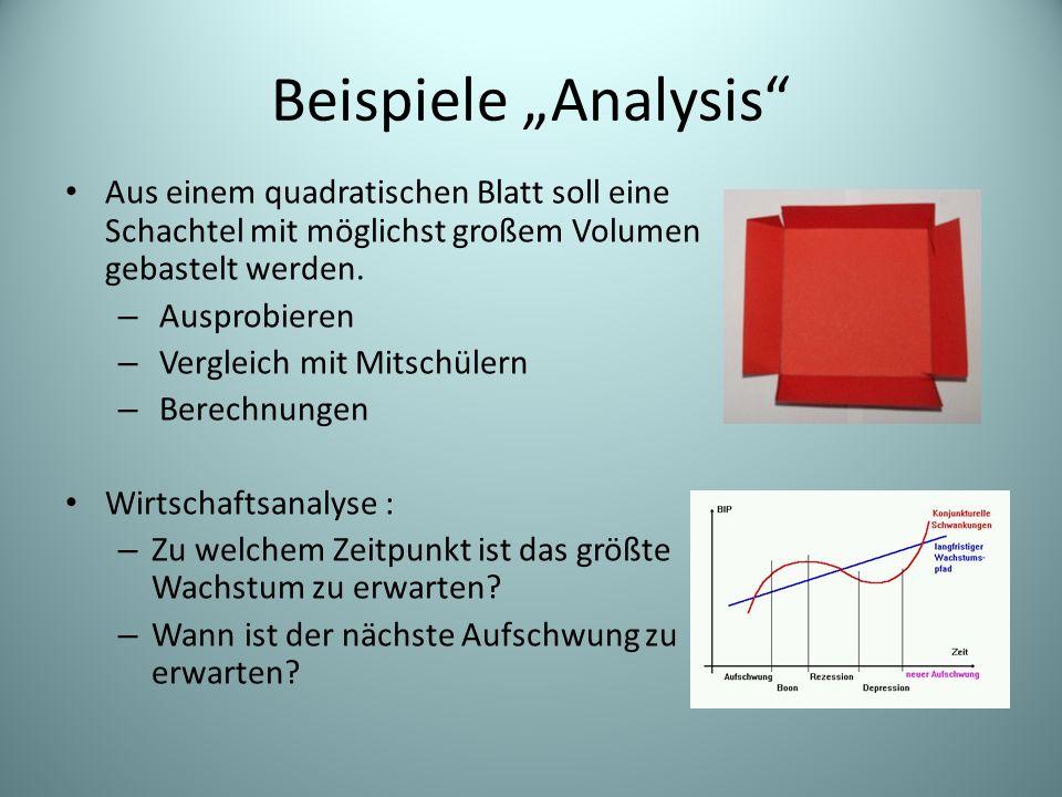 """Beispiele """"Analysis"""" Aus einem quadratischen Blatt soll eine Schachtel mit möglichst großem Volumen gebastelt werden. – Ausprobieren – Vergleich mit M"""