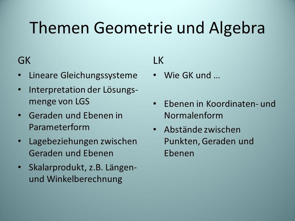 Themen Geometrie und Algebra GK Lineare Gleichungssysteme Interpretation der Lösungs- menge von LGS Geraden und Ebenen in Parameterform Lagebeziehungen zwischen Geraden und Ebenen Skalarprodukt, z.B.
