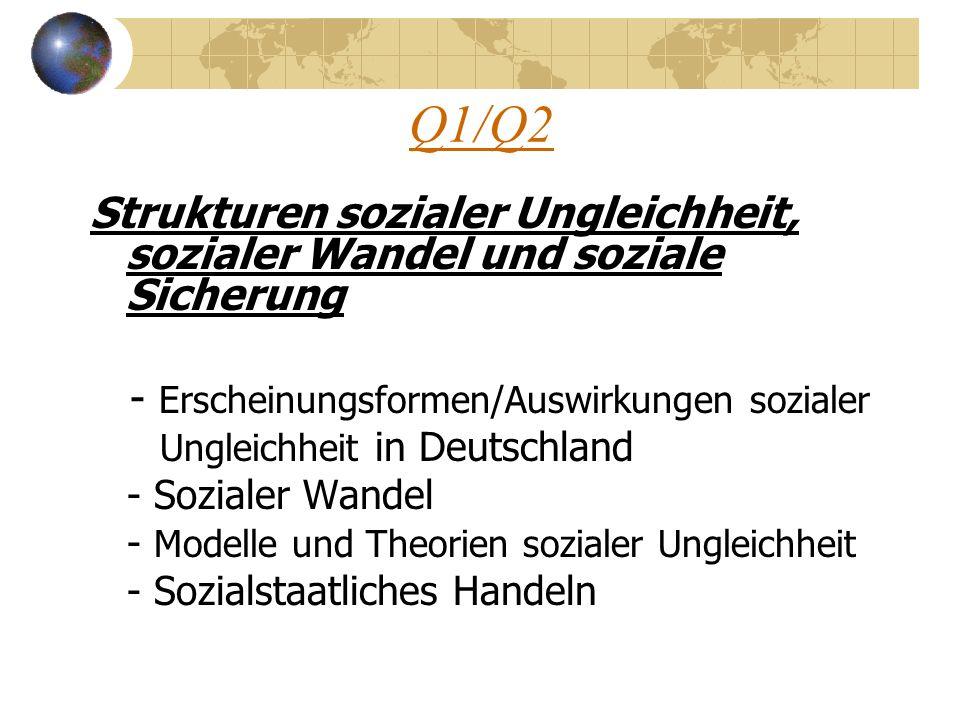Q1/Q2 Strukturen sozialer Ungleichheit, sozialer Wandel und soziale Sicherung - Erscheinungsformen/Auswirkungen sozialer Ungleichheit in Deutschland - Sozialer Wandel - Modelle und Theorien sozialer Ungleichheit - Sozialstaatliches Handeln