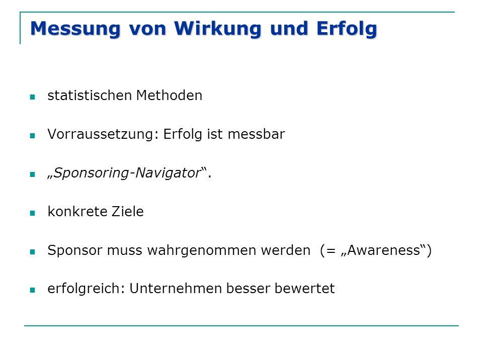"""Messung von Wirkung und Erfolg statistischen Methoden Vorraussetzung: Erfolg ist messbar """"Sponsoring-Navigator ."""