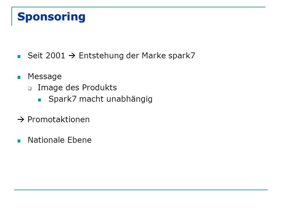 Sponsoring Seit 2001  Entstehung der Marke spark7 Message  Image des Produkts Spark7 macht unabhängig  Promotaktionen Nationale Ebene
