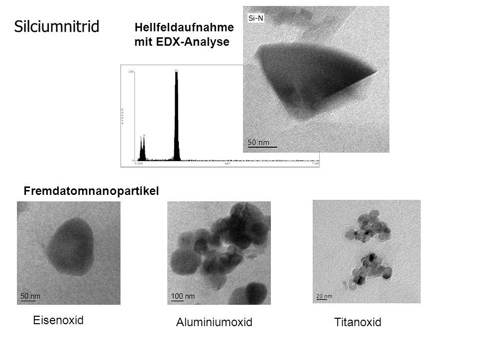 Hellfeldaufnahme mit EDX-Analyse Silciumnitrid Fremdatomnanopartikel Eisenoxid AluminiumoxidTitanoxid