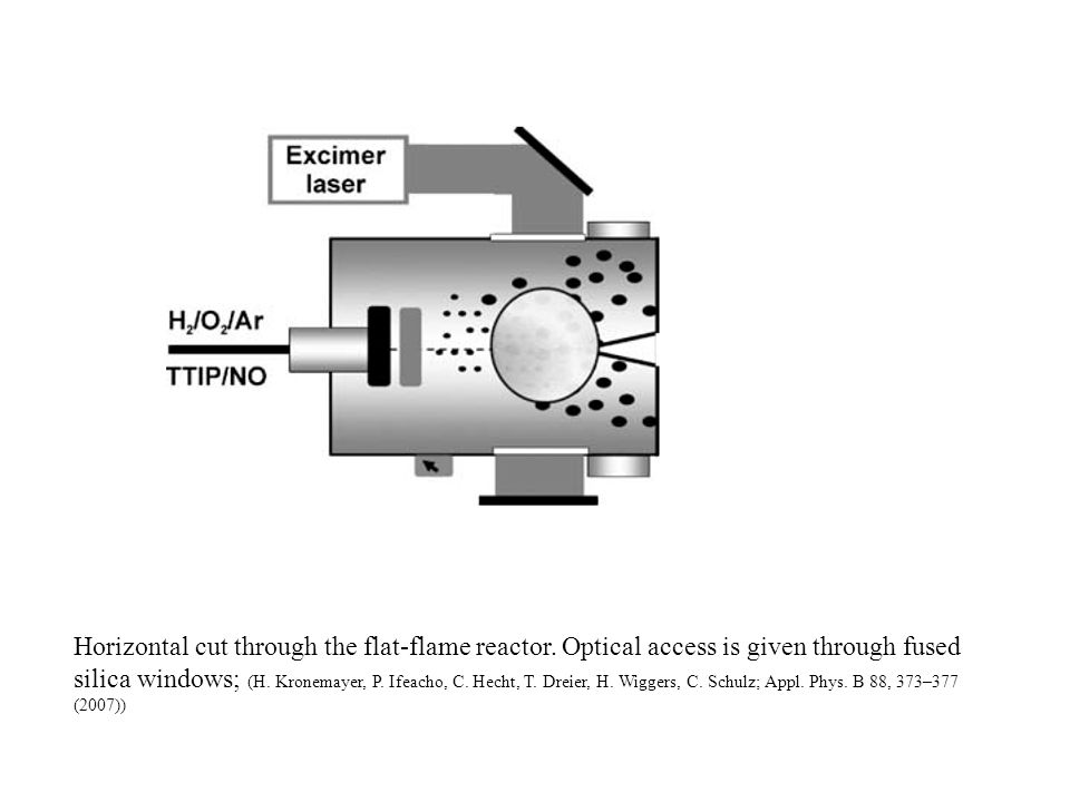 Horizontal cut through the flat-flame reactor.