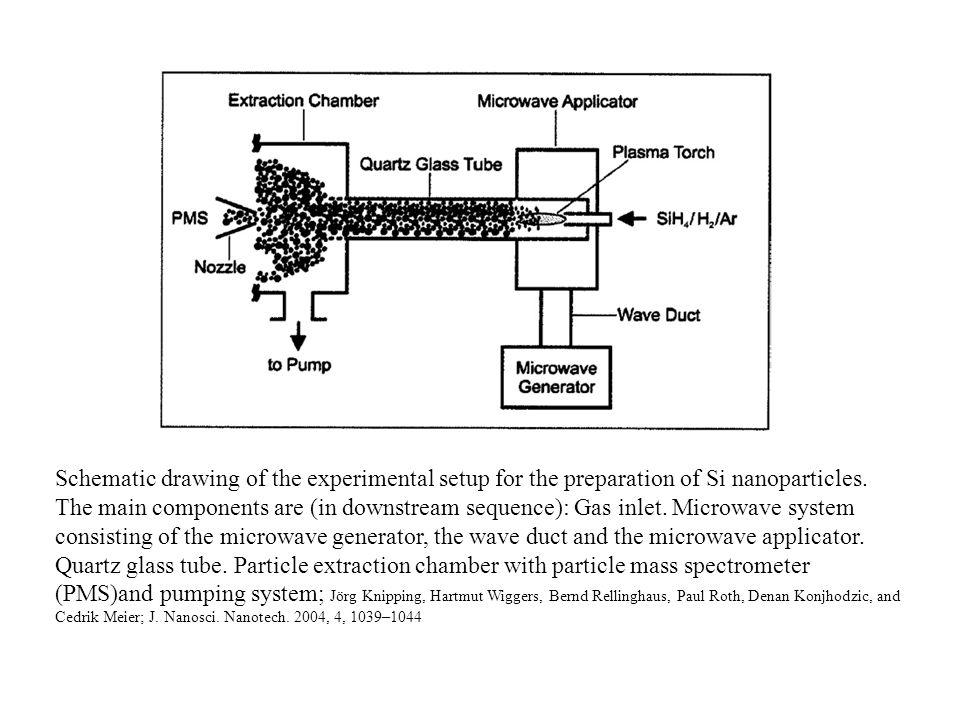Schematischer Aufbau einer keramischen Cross-Flow-Membran Substrat PorengrößeSchichtdicke 1,5 – 4,0 µm 1,0 – 1,5 mm 1.