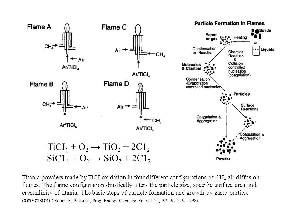Nanometerbereich: Vergleich Bruchfläche/Böschung 10 µm UF MF 1.