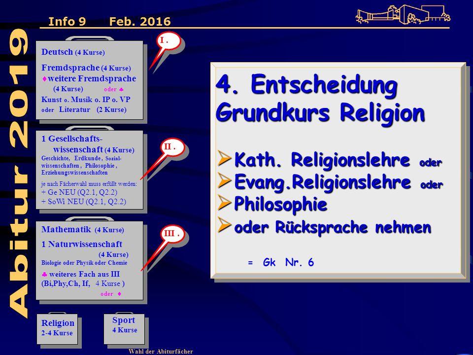 Wahl der Abiturfächer 4. Entscheidung Grundkurs Religion  Kath.