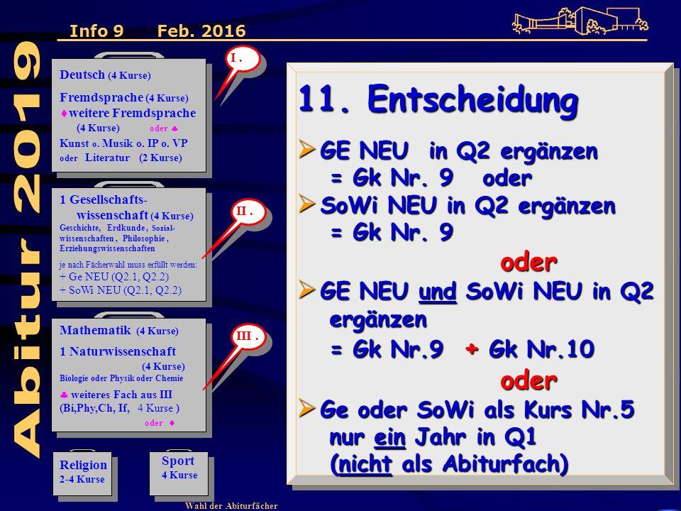 Wahl der Abiturfächer 11. Entscheidung  GE NEU in Q2 ergänzen = Gk Nr.