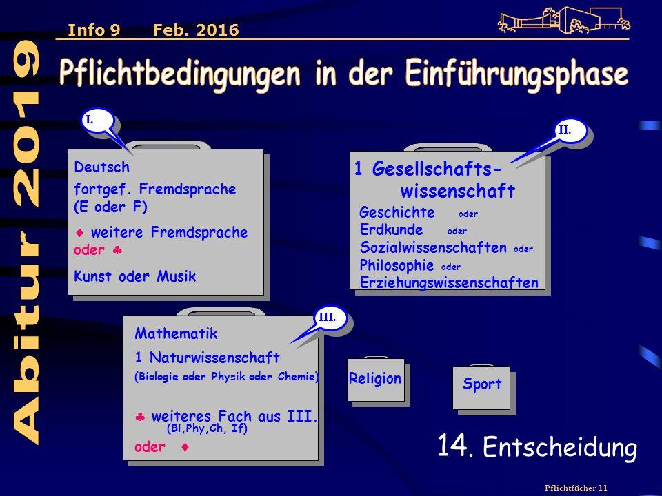 Pflichtf ä cher 11 1 Gesellschafts- wissenschaft Geschichte oder Erdkunde oder Sozialwissenschaften oder Philosophie oder Erziehungswissenschaften Deutsch fortgef.