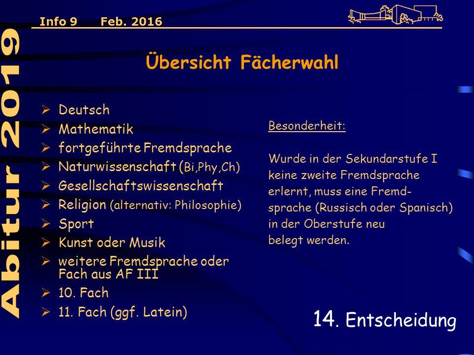 Übersicht Fächerwahl  Deutsch  Mathematik  fortgeführte Fremdsprache  Naturwissenschaft ( Bi,Phy,Ch)  Gesellschaftswissenschaft  Religion (alternativ: Philosophie)  Sport  Kunst oder Musik  weitere Fremdsprache oder Fach aus AF III  10.