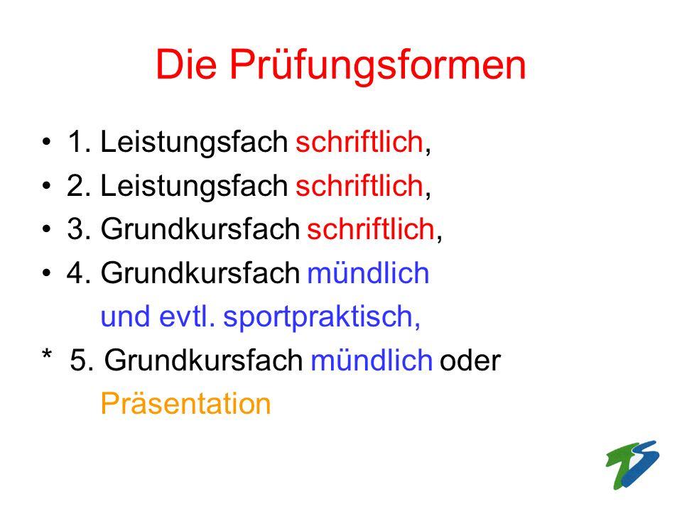 Die Prüfungsformen 1. Leistungsfach schriftlich, 2. Leistungsfach schriftlich, 3. Grundkursfach schriftlich, 4. Grundkursfach mündlich und evtl. sport