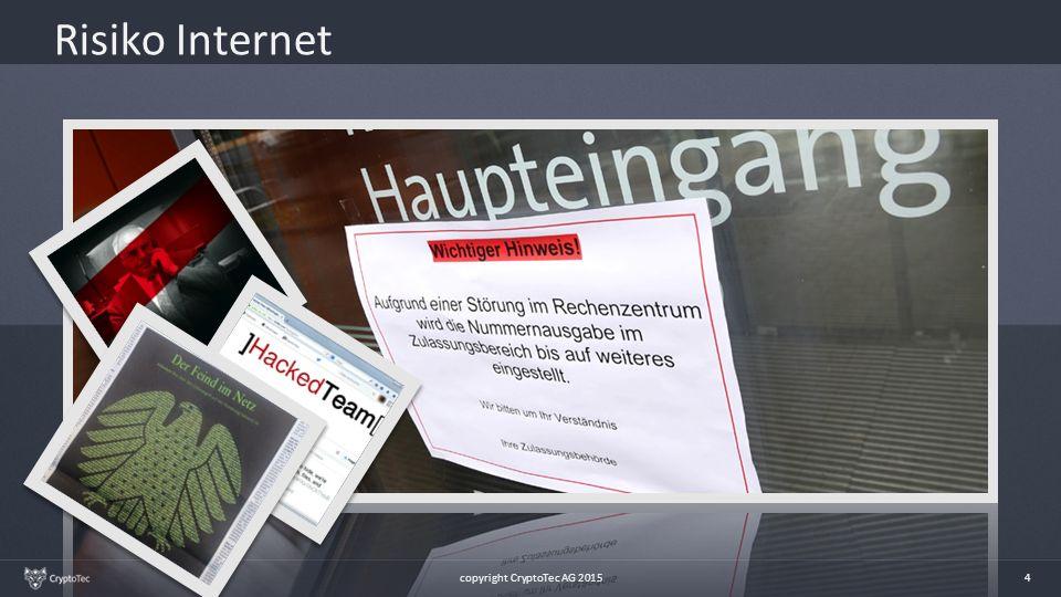 copyright CryptoTec AG 2015 55 Risiko Internet copyright CryptoTec AG 2015