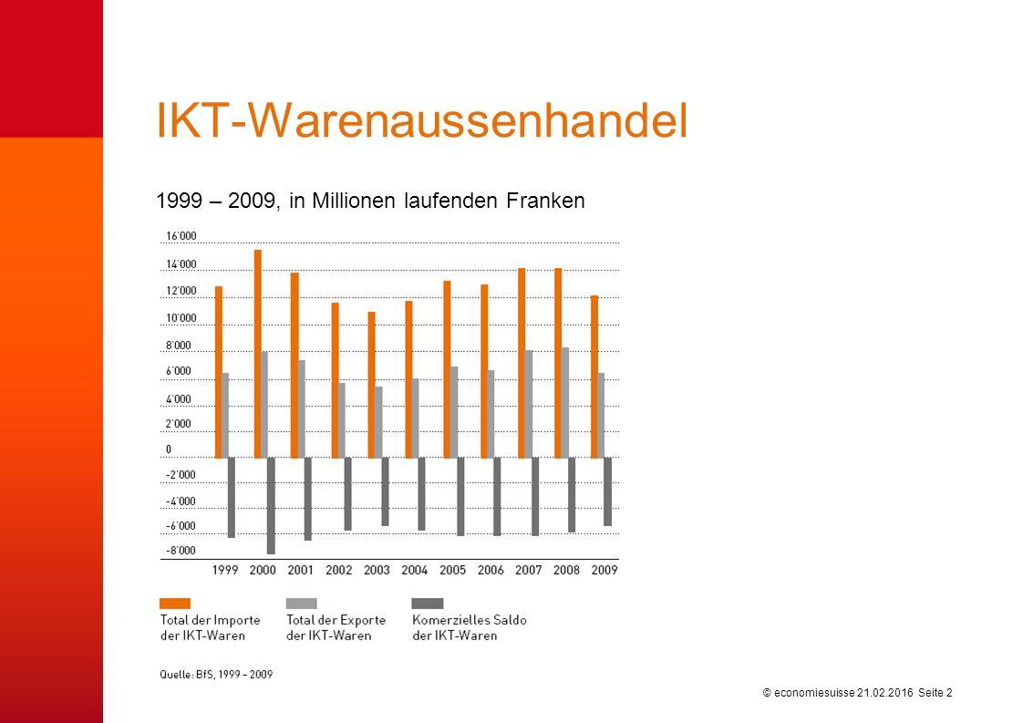 © economiesuisse IKT-Warenaussenhandel 21.02.2016 Seite 2 1999 – 2009, in Millionen laufenden Franken