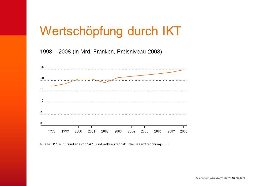 © economiesuisse Wertschöpfung durch IKT 1998 – 2008 (in Mrd.