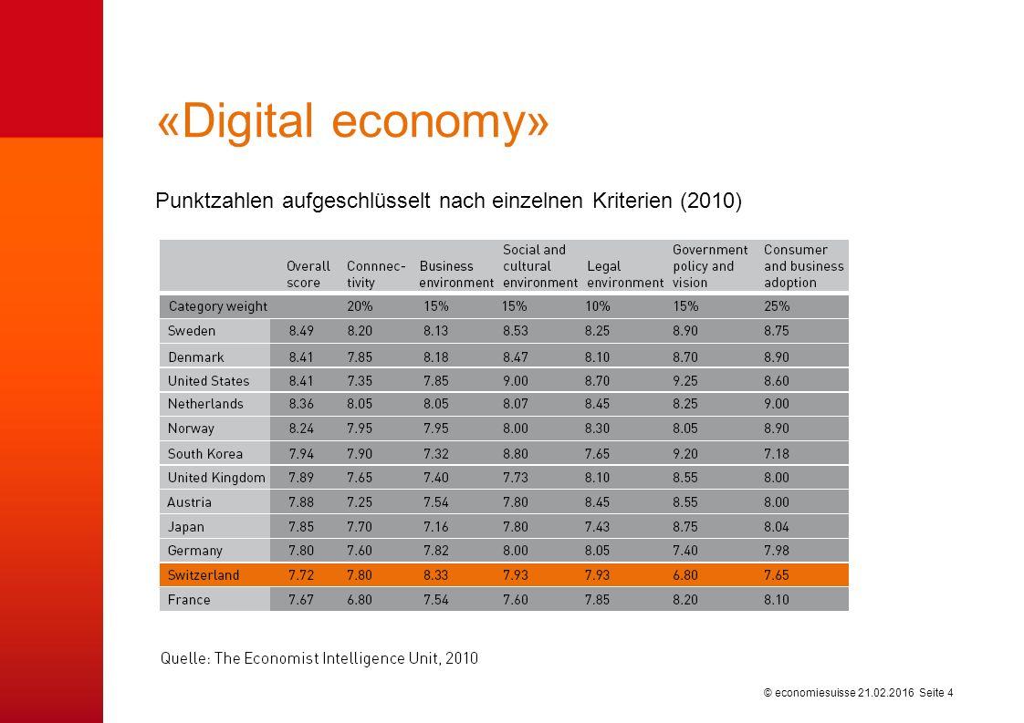 © economiesuisse «Digital economy» Punktzahlen aufgeschlüsselt nach einzelnen Kriterien (2010) 21.02.2016 Seite 4