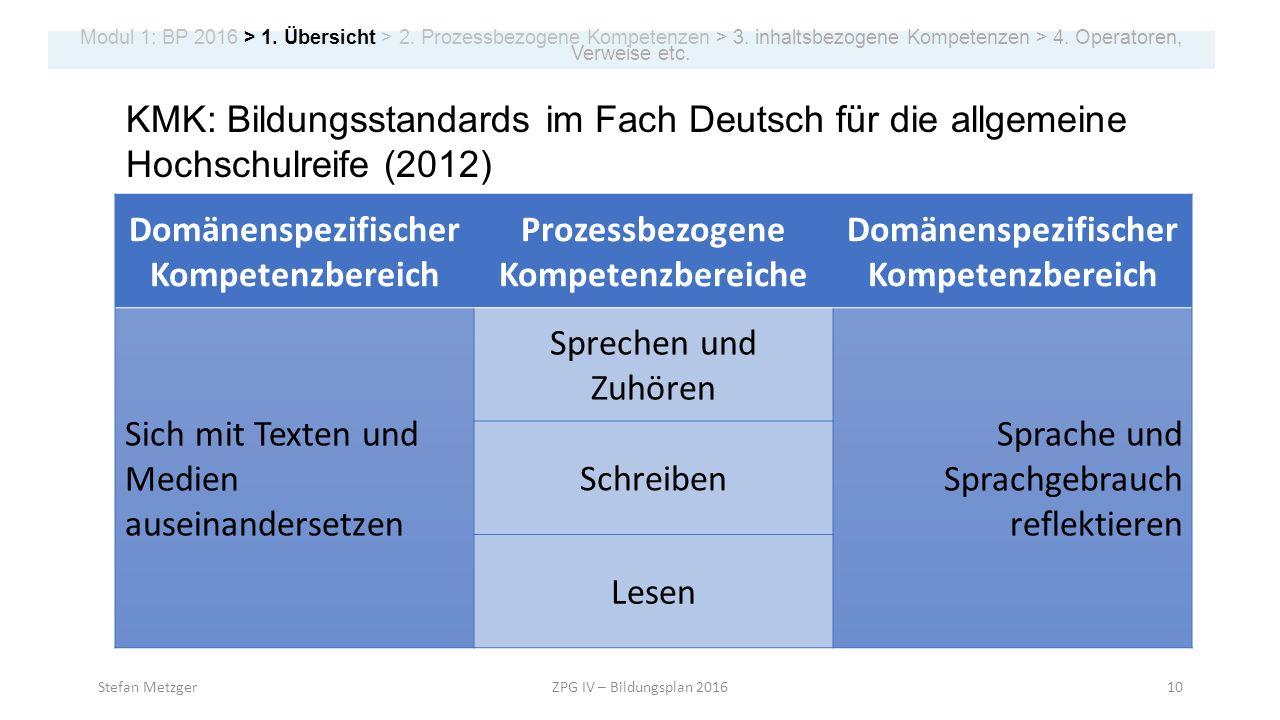 Stefan MetzgerZPG IV – Bildungsplan 201610 Domänenspezifischer Kompetenzbereich Prozessbezogene Kompetenzbereiche Domänenspezifischer Kompetenzbereich