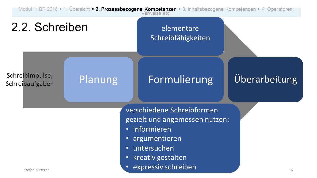 ZPG IV – Bildungsplan 2016 2.2. Schreiben Schreibimpulse, Schreibaufgaben PlanungFormulierung Überarbeitung elementare Schreibfähigkeiten verschiedene