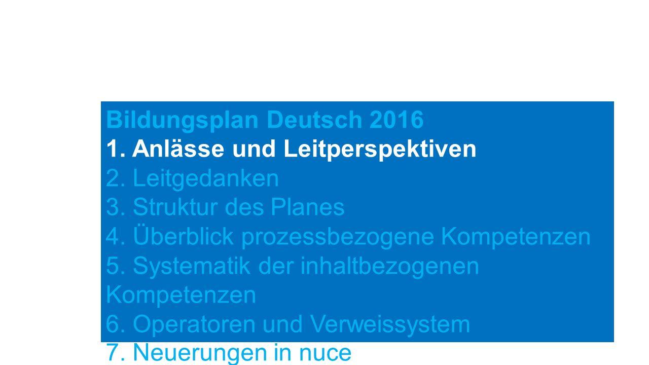Bildungsplan Deutsch 2016 1. Anlässe und Leitperspektiven 2. Leitgedanken 3. Struktur des Planes 4. Überblick prozessbezogene Kompetenzen 5. Systemati