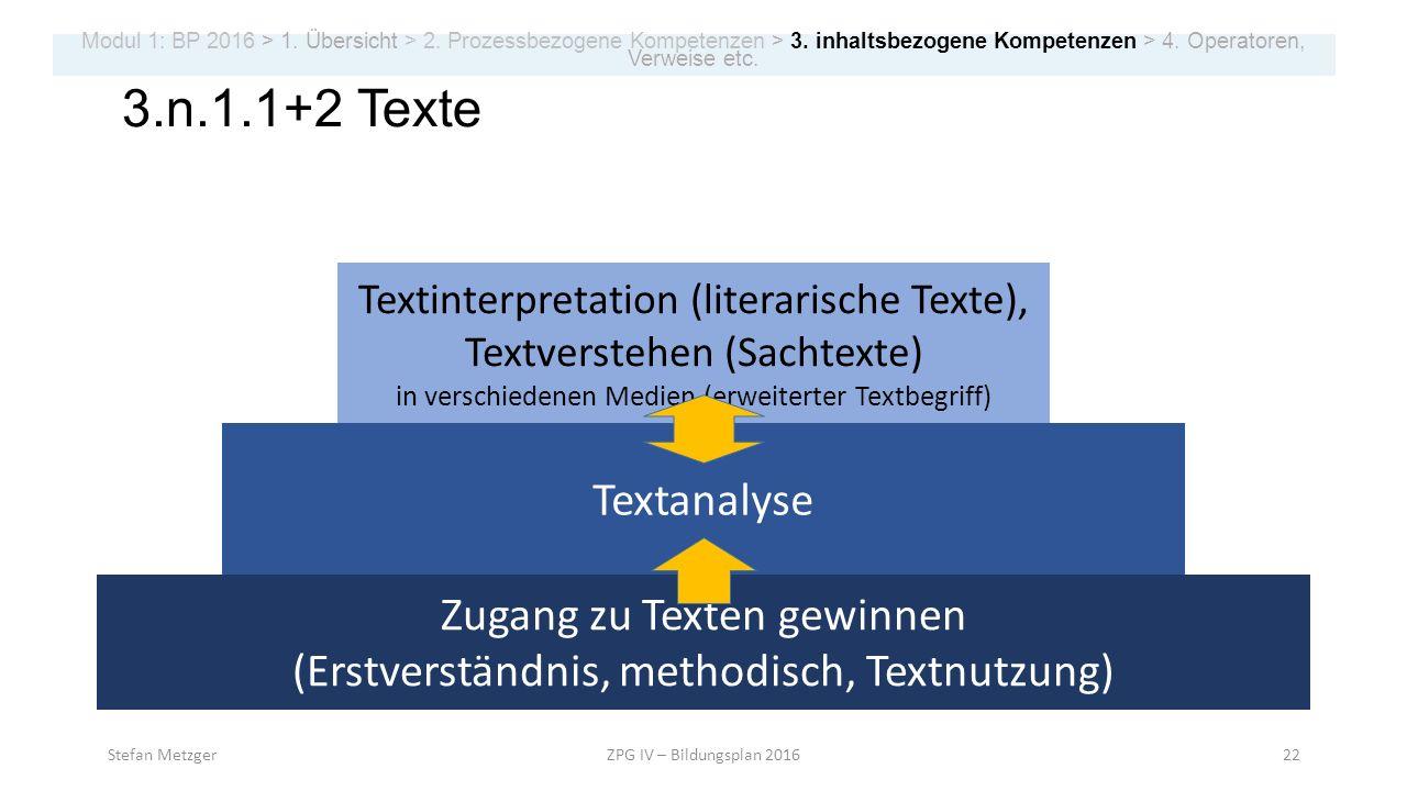 Texte werten Texte kontextuali- sieren 3.n.1.1+2 Texte Textanalyse Textinterpretation (literarische Texte) Textverstehen (Sachtexte) in verschiedenen Medien (erweiterter Textbegriff) Stefan MetzgerZPG IV – Bildungsplan 201623 Modul 1: BP 2016 > 1.