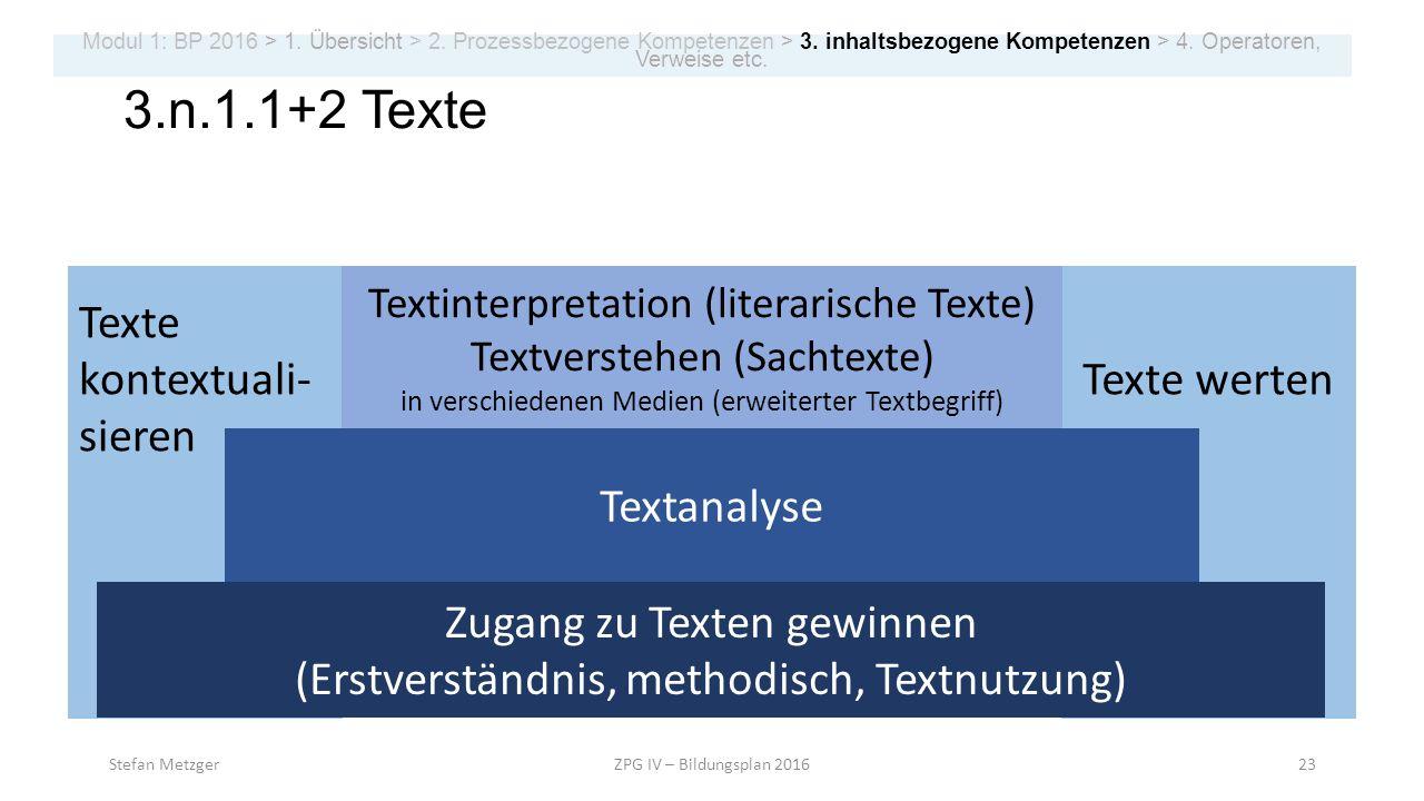 Texte werten Texte kontextuali- sieren 3.n.1.1+2 Texte Textanalyse Textinterpretation (literarische Texte) Textverstehen (Sachtexte) in verschiedenen