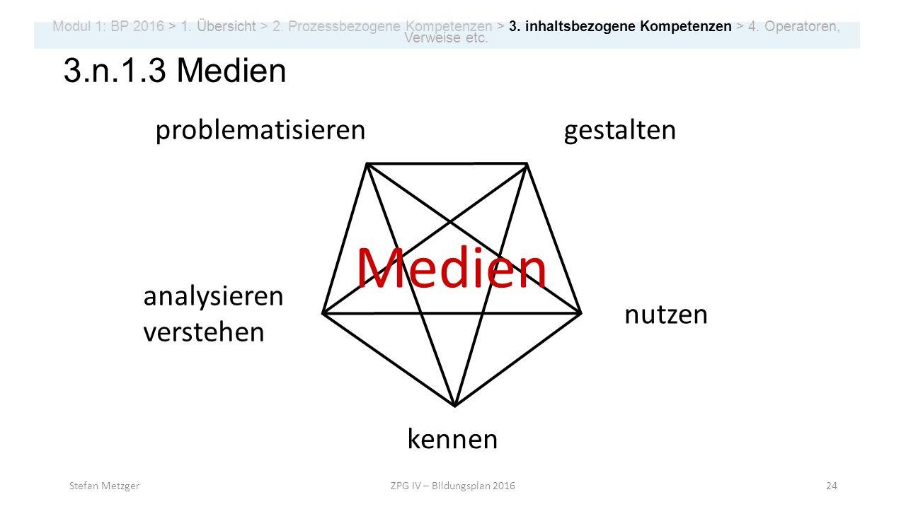 3.n.1.3 Medien problematisierengestalten analysieren verstehen nutzen kennen Medien Stefan MetzgerZPG IV – Bildungsplan 201624 Modul 1: BP 2016 > 1. Ü