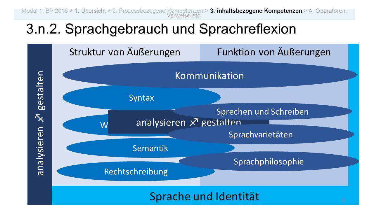 Stefan Metzger Sprache und Identität 3.n.2. Sprachgebrauch und Sprachreflexion Struktur von ÄußerungenFunktion von Äußerungen Syntax Wörter, Morpholog