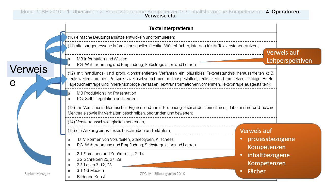 Verweis e Stefan MetzgerZPG IV – Bildungsplan 201629 Modul 1: BP 2016 > 1. Übersicht > 2. Prozessbezogene Kompetenzen > 3. inhaltsbezogene Kompetenzen