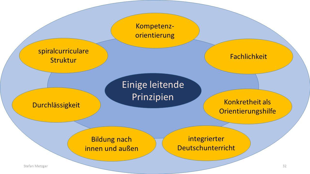 Einige leitende Prinzipien Stefan Metzger32 Fachlichkeit Kompetenz- orientierung spiralcurriculare Struktur Durchlässigkeit Konkretheit als Orientieru