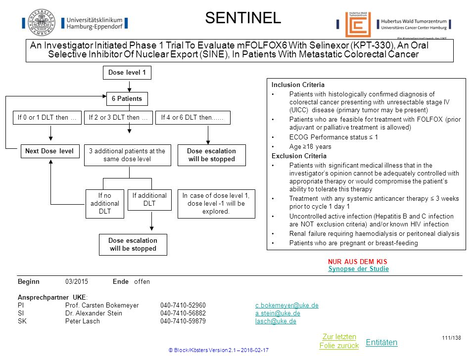 Entitäten Zur letzten Folie zurück SENTINEL An Investigator Initiated Phase 1 Trial To Evaluate mFOLFOX6 With Selinexor (KPT-330), An Oral Selective Inhibitor Of Nuclear Export (SINE), In Patients With Metastatic Colorectal Cancer Beginn03/2015 Ende offen Ansprechpartner UKE: PIProf.