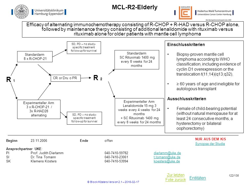 Entitäten Zur letzten Folie zurück MCL-R2-Elderly Efficacy of alternating immunochemotherapy consisting of R-CHOP + R-HAD versus R-CHOP alone, followe
