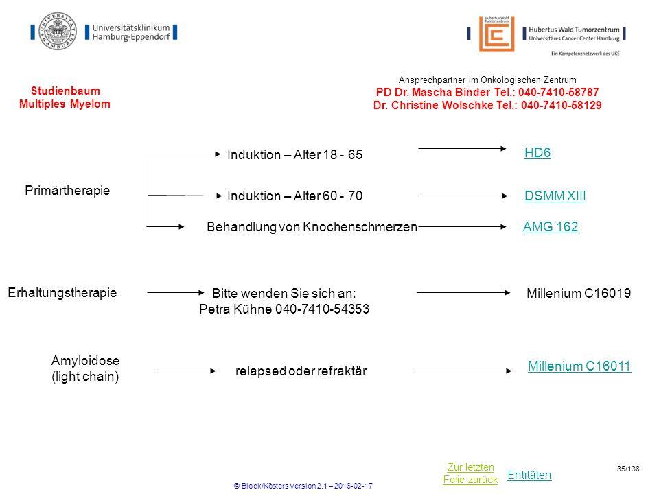 Entitäten Zur letzten Folie zurück Studienbaum Multiples Myelom Primärtherapie Ansprechpartner im Onkologischen Zentrum PD Dr.