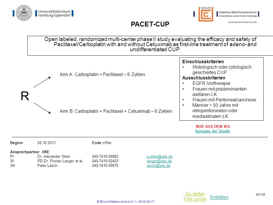 Entitäten Zur letzten Folie zurück PACET-CUP Open labeled, randomized multi-center phase II study evaluating the efficacy and safety of Paclitaxel/Car