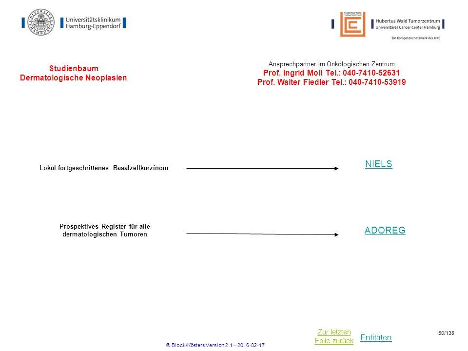 Entitäten Zur letzten Folie zurück Studienbaum Dermatologische Neoplasien NIELS Ansprechpartner im Onkologischen Zentrum Prof. Ingrid Moll Tel.: 040-7
